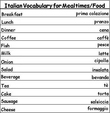 Italian Vocabulary Words for Meal Times and Food - Learn Italian
