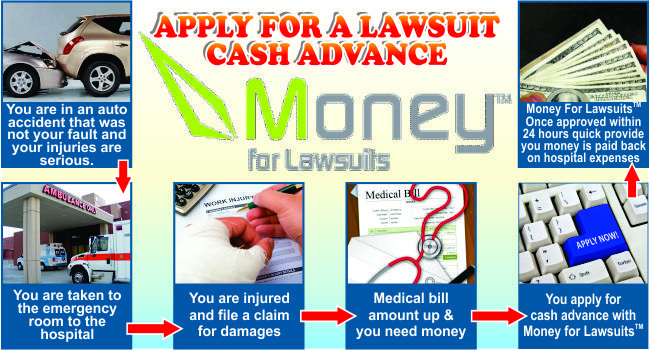 Payday loan sioux city image 8