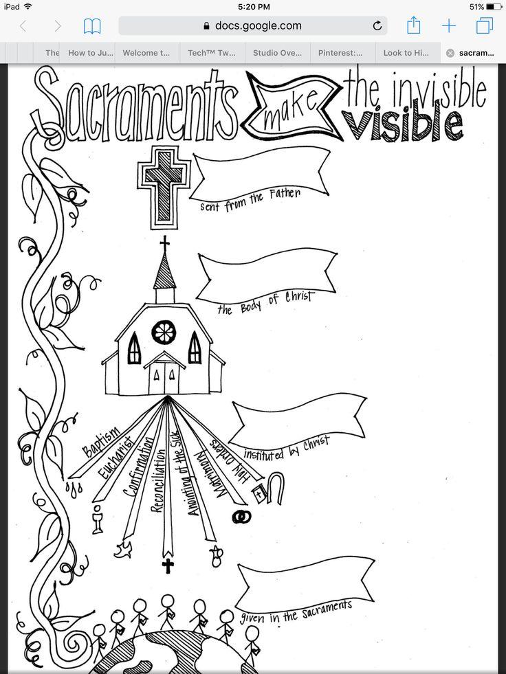18 best 7 Sacraments images on Pinterest | 7 sacraments, Religious ...