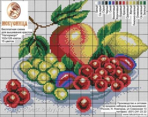 Схемки вышивки крестиком для кухни