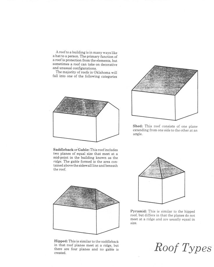 Hip roof description sc 1 st wikipedia for Types of architecture design