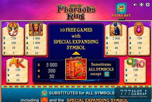 Pharaohs Ring – волшебное кольцо на игровом автомате. Игровой автомат Pharaohs Ring посвящен египетской тематике и предлагает сразу несколько необычных правил игры. © 777SlotGames «Новости» #777slotgames #gamblingnews #gamblinglife #PharaohsRing