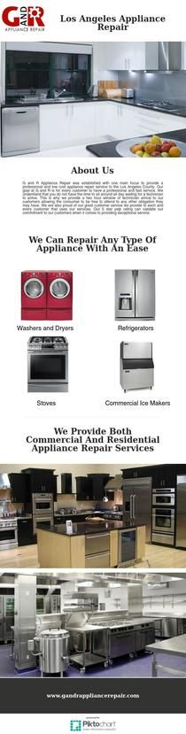 Looking For The Best Los Angeles Appliance Repair Services? #LosAngelesApplianceRepair #ApplianceRepairInLosAngeles