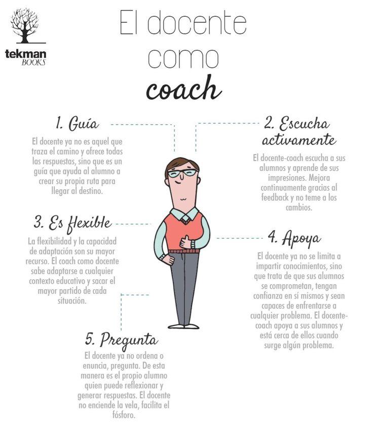 imagen el docente como coach