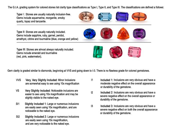 Best Gemstone Education Images On   Gemstones Gems