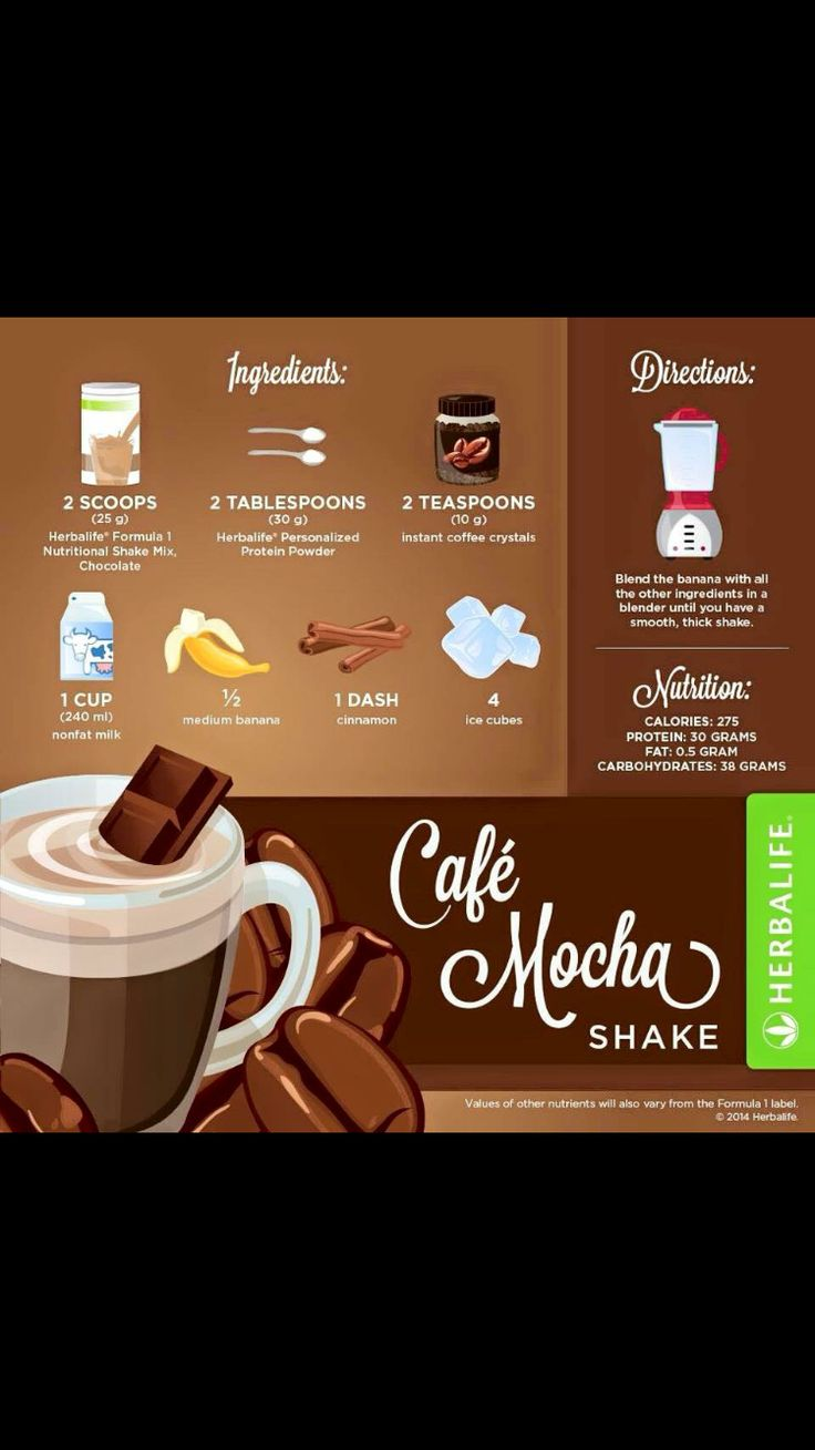 Cafe mocha Herbalife shake recipe