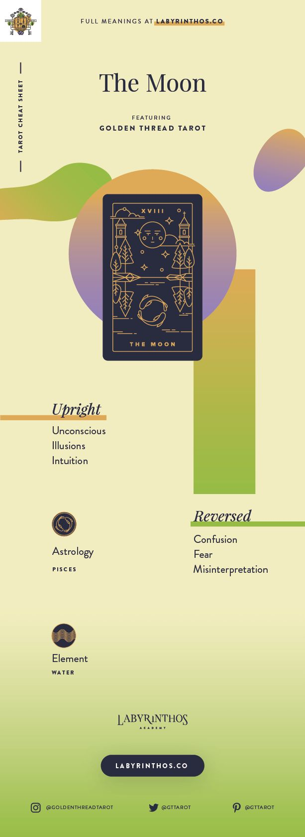 The Moon Meaning - Tarot Card Meanings Cheat Sheet. Art from Golden Thread Tarot.