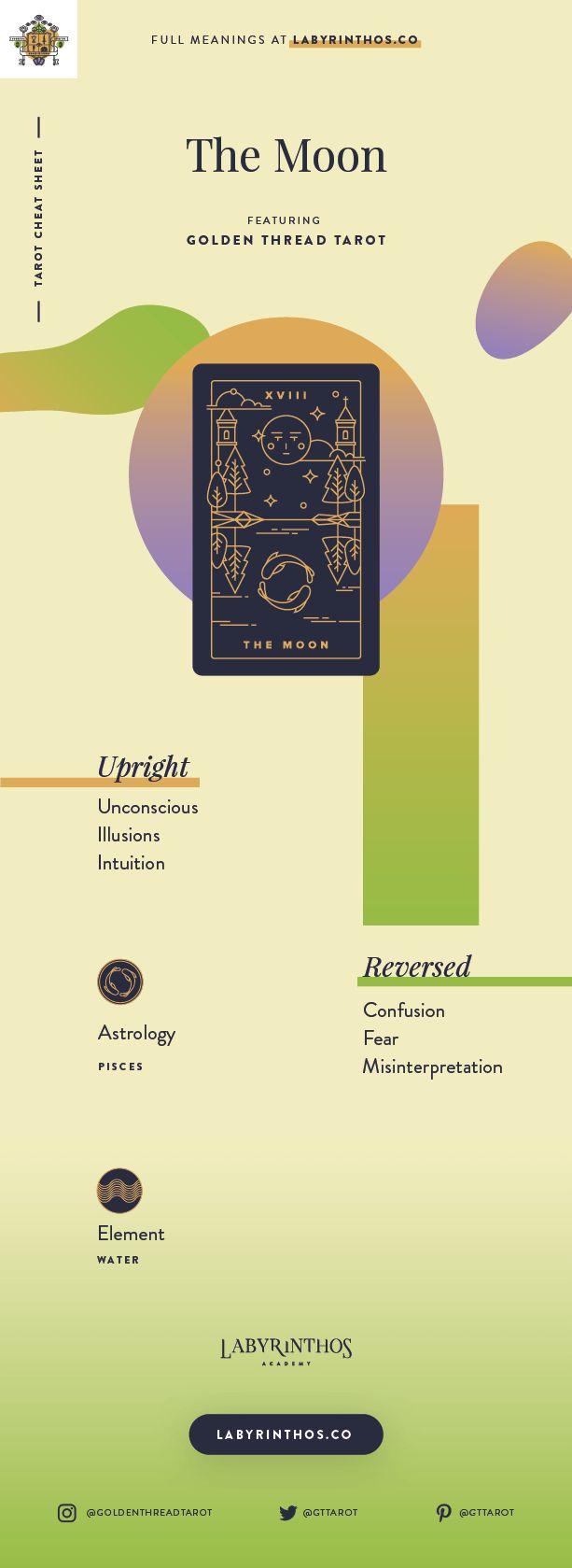 The Moon Meaning - Tarot Card Meanings Cheat Sheet. Art from Golden Thread Tarot.