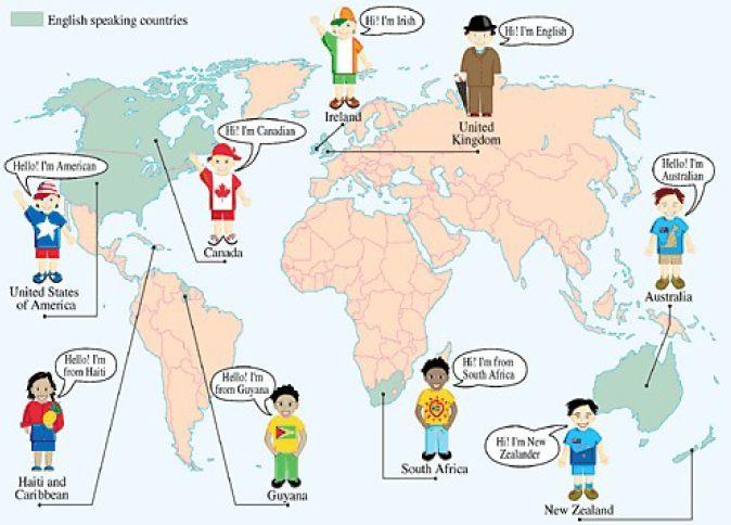 English Web Page