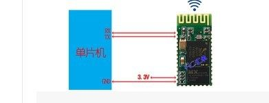 HC - 05 turn bluetooth serial port adapter module group CSR master-slave 51 single chip microcomputer integrated (A1J3)