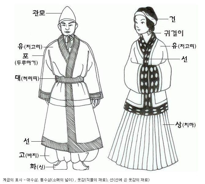Basic attires of the Three Kingdoms of Korea: Goguryeo, Baekje, Silla #hanbok