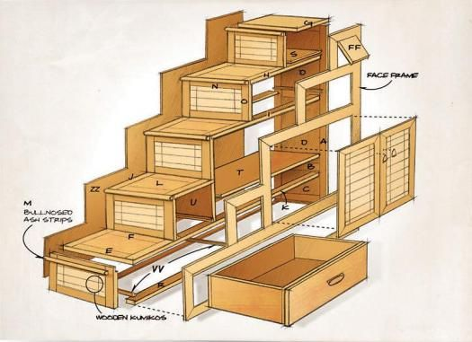 The step tansu became popular during the early edo period in japan in