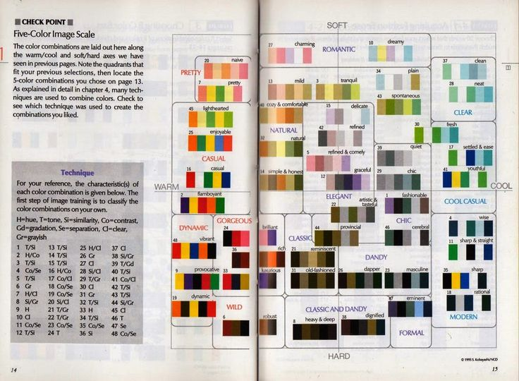 Colour And Mood 733 best colour test images on pinterest | color theory, colors
