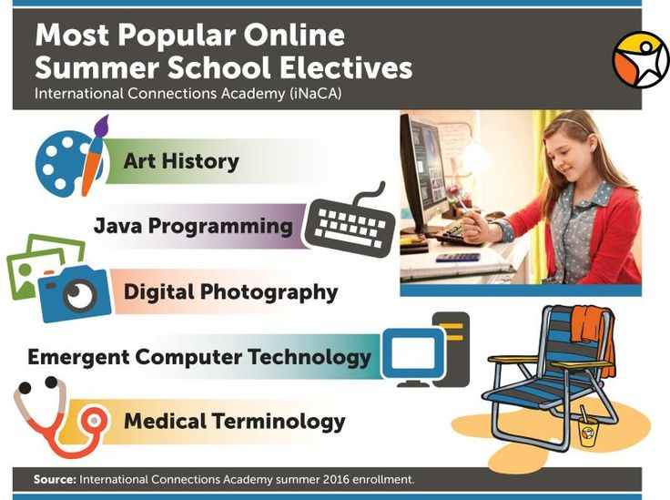 Online Summer School Enrollment Now Open to K-12 Students Everywhere