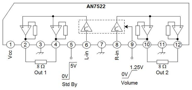 Schematic AN7522