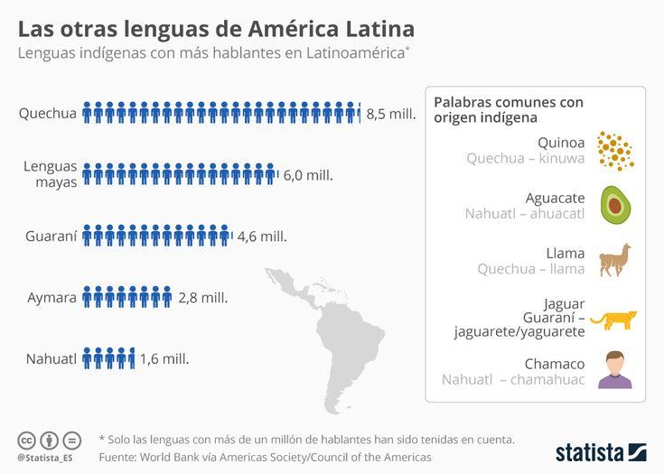 De de language language latina sex-8657