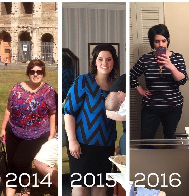 Hrt weight loss program