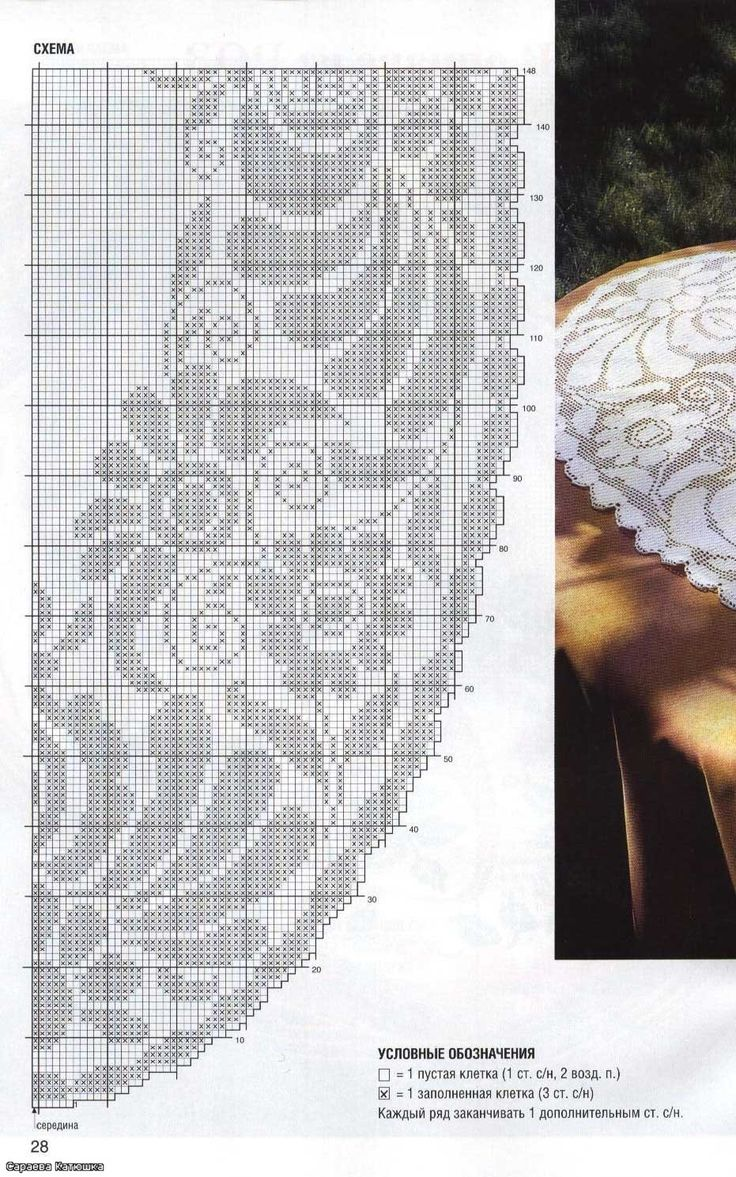 Floral inspired table cloth chart.