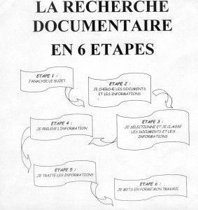 la recherche documentaire en  étapes