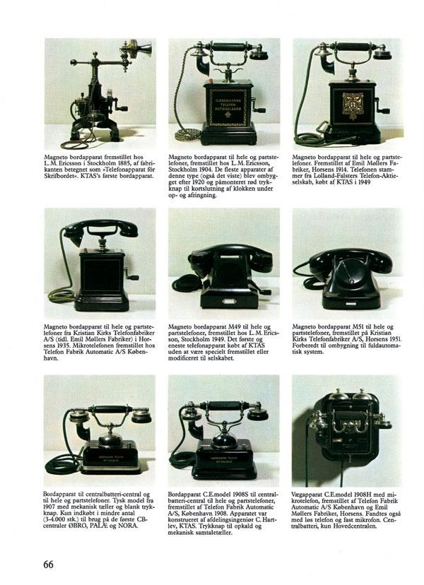 TelephonesHttp Wp Me P291Tj Dg, Telephone It, Allowance People, Alexander Graham, Vintage Telephone, Http Wp Me P291Tj Dj, Antiques Telephone, Collectibles Tech Telephone, Telephone History