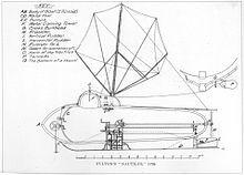 "A drawing of Fulton's invention ""Nautilus""  https://en.wikipedia.org/wiki/Robert_Fulton"