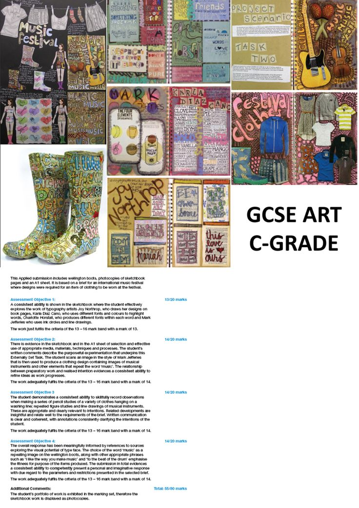 C-Grade GCSE Art Example - Applied Arts
