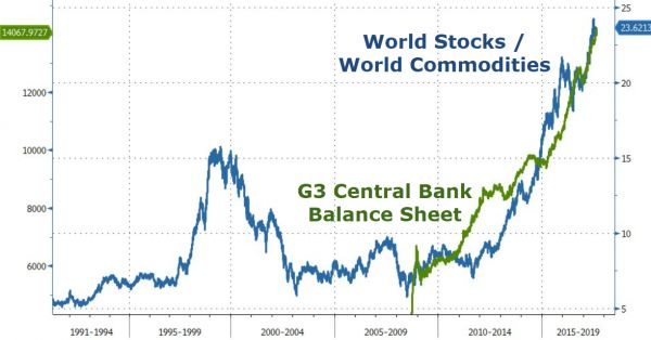 Brien Lundin: If They Don't Want You To Own It, You Probably Should http://betiforexcom.livejournal.com/27907211.html  Authored by Adam Taggart via PeakProsperity.com,We're living through the most extraordinary period of monetary manipulation in all of human history. It's as widespread as it is delusional.One of the most perplexing mysteries to us is that right as the Federal Reserve embarked on QE3 -- which was a huge, enormous, $85 billion a month experiment -- commodities began a…