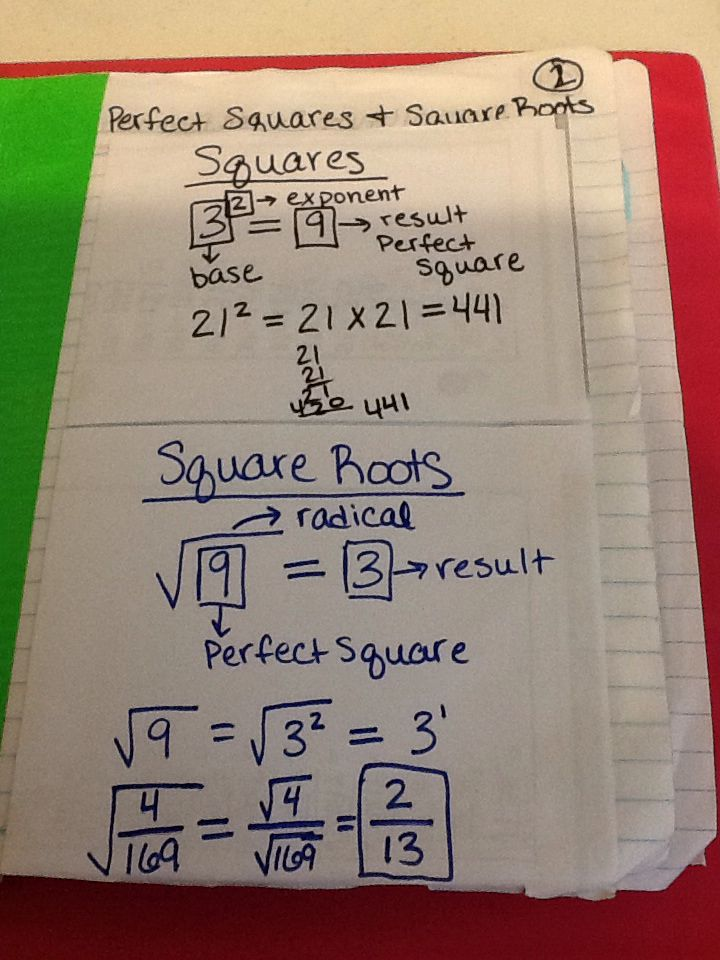 The 25+ Best Square Roots Ideas On Pinterest Root Mean Square   Square Root  Chart