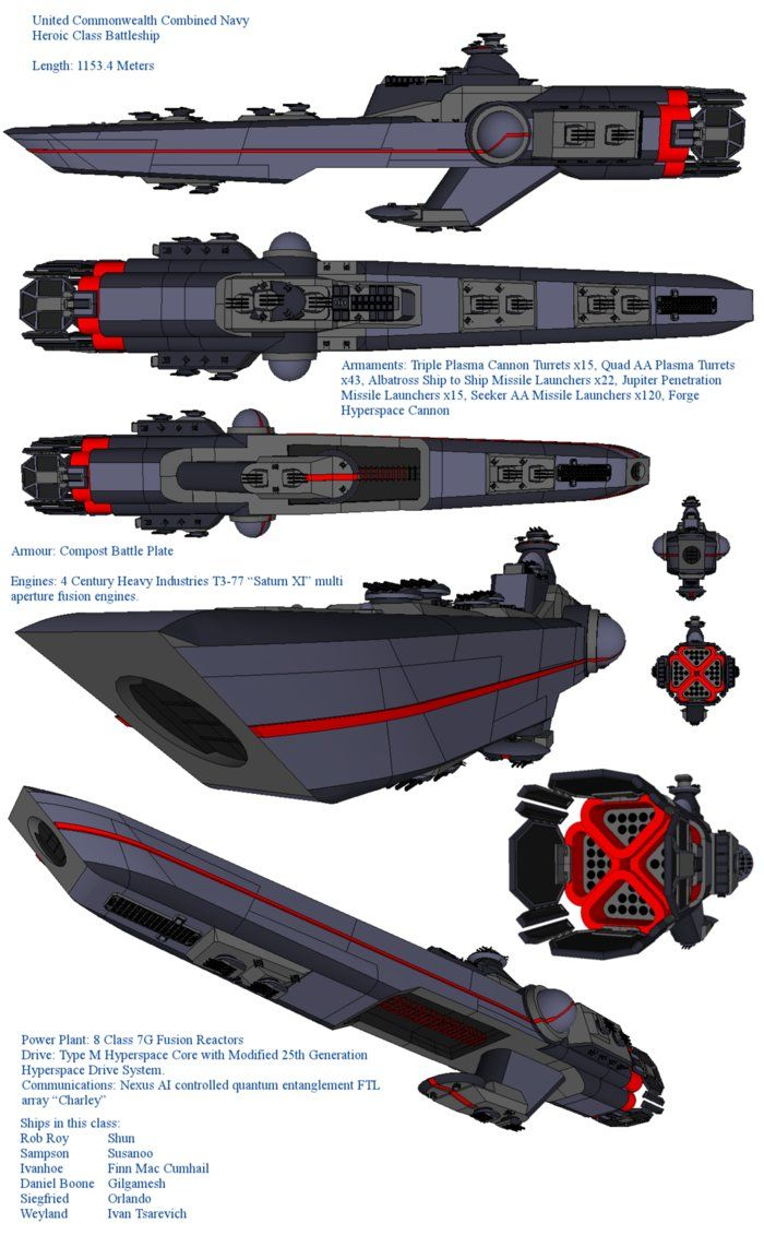 star fleet battles ships pdf