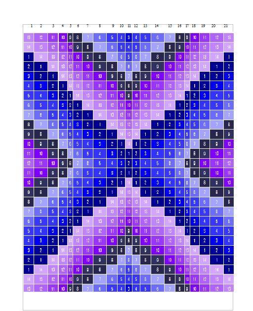Best 25+ Bargello quilt patterns ideas on Pinterest | Bargello ... : bargello quilt book - Adamdwight.com