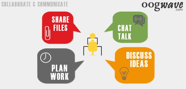Team Collaboration and Communication with Oogwave.