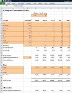 Vacation Rental Business Plan Revenue Projection