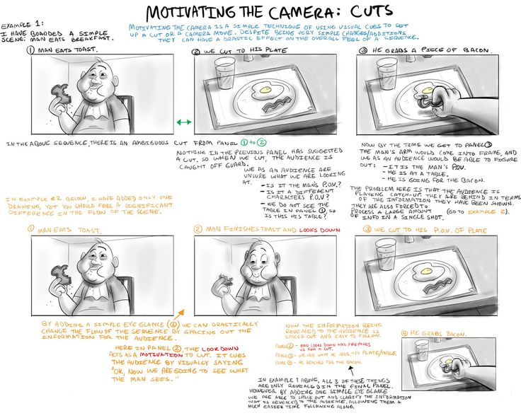 Best Storyboards Images On   To Draw How To Draw And