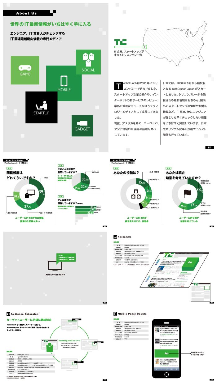 TechCrunch媒体資料