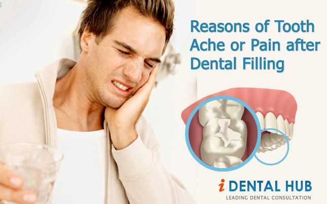 You may experience pain after getting the dental cavity filled by dentist. There can be various reasons for that. The tooth takes sometime to adjust to dental filling and as it is sensitive, it needs time to settle down. The tooth pain after dental filling can persist for 2-3 days and in case it does not stop then you have to call dentist or visit him to get it checked.