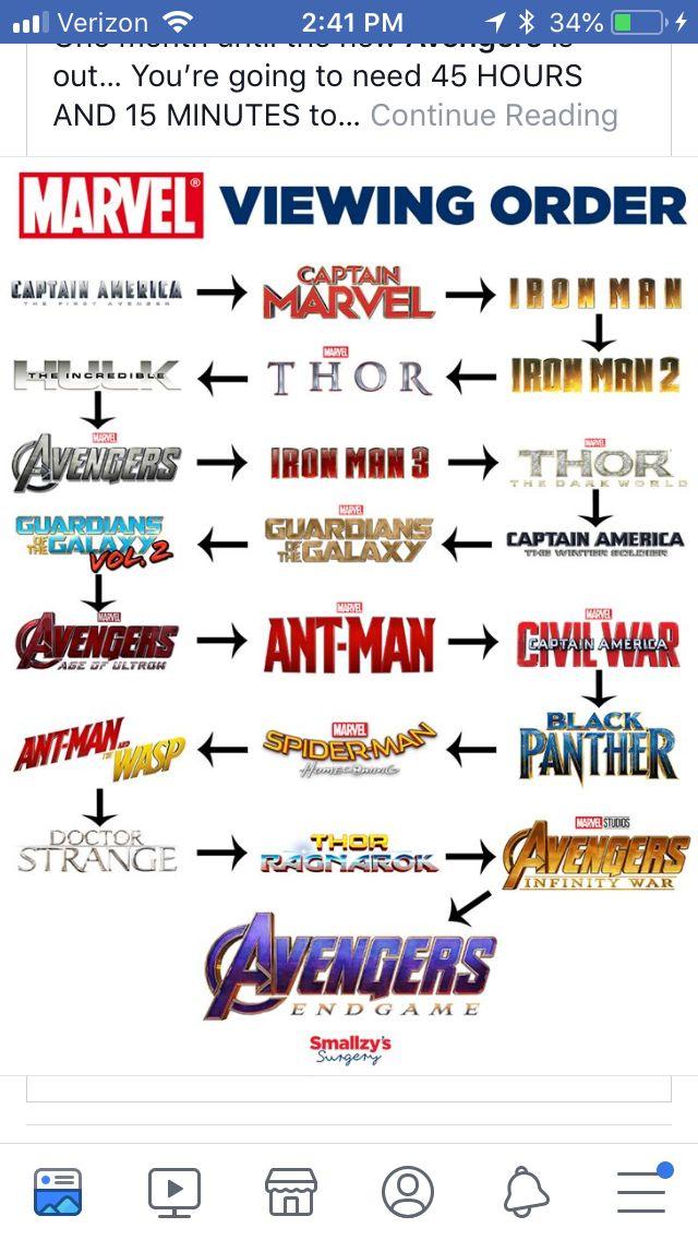 Avenger Reihenfolge