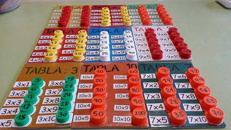 Súper idea DIY para aprender las tablas de multiplicar (2)