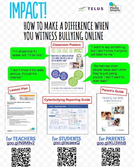 75 best Digital Citizenship images on Pinterest | Digital ...