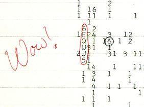 Das Wow!-Signal: Astrophysiker Jerry Ehman war begeistert. Die umkringelten Zeichen 6EQUJ5 beschreiben den markanten Verlauf der Signalstärke. Für 72 Sekunden war das Signal messbar. Danach konnte es nicht mehr ausfindig gemacht werden.
