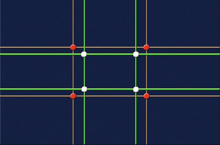 Regra-dos-Terços-e-Proporção-aurea - enquadramento fotográfico
