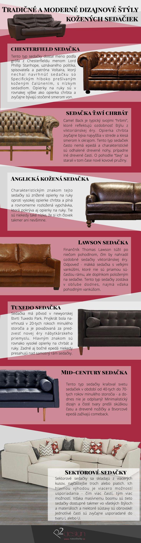 Co ještě nevíte o kožených sedačkách?