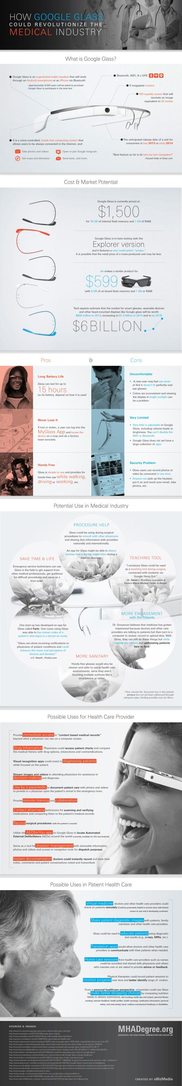 How Google Glass Could Revolutionize the Medical Industry [#infographic]