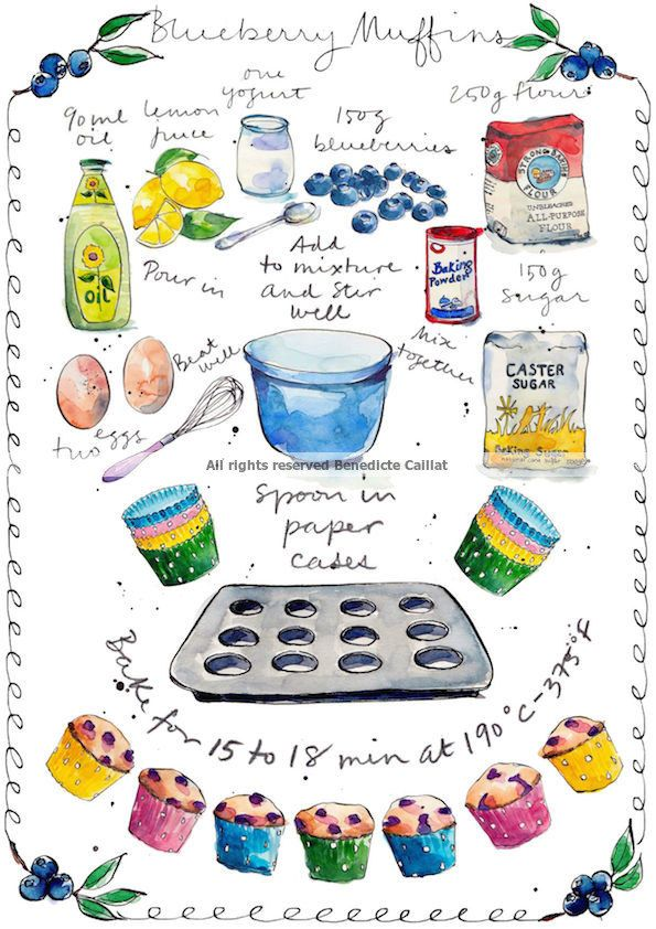 Art Print - Blueberry and Lemon Muffins - Kitchen Art - Illustration - Recipe…