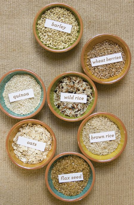 The Word of Wisdom discussion on grains