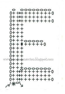 Letra E Crochet En Acción: abecedario
