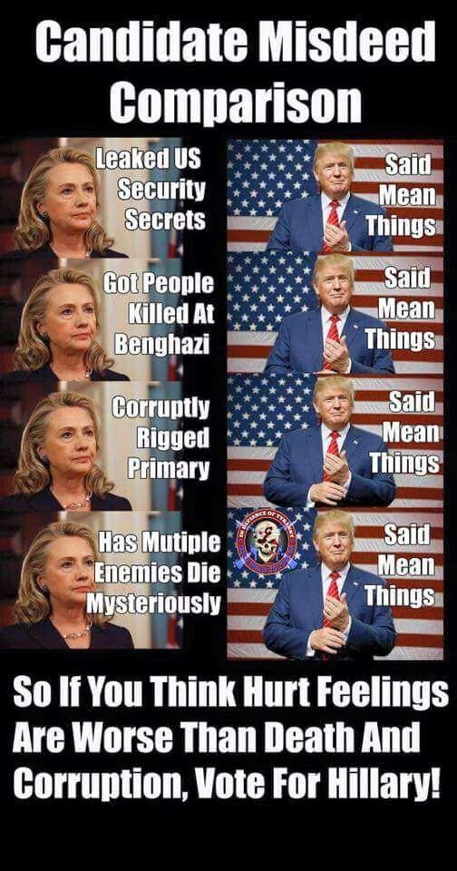 Candidate Misdeed Comparison