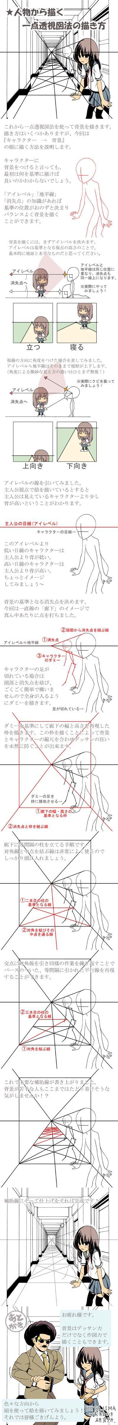 人物から描く一点透視 | KITAJIMAのお絵かき研究所