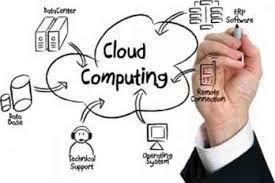 Cloud Computing merupakan gabungan pemanfaatan teknologi komputasi dan pengembangan teknologi berbasis awan yang menjadi suatu layanan yang membuat pengguna dapat mengaksesnya melalui jaringan internet. Sumber : www.infinyscloud.com/en/solutions/cloud-server