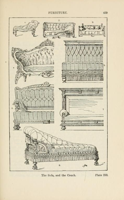 A handbook of ornament; furniture the sofa and the couch pg 439
