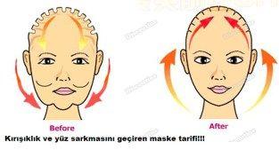 Kırışıklık ve yüz sarkmasını geçiren maske tarifi-salatalık ve yumurta akı
